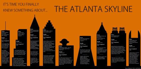 Skyline infographic